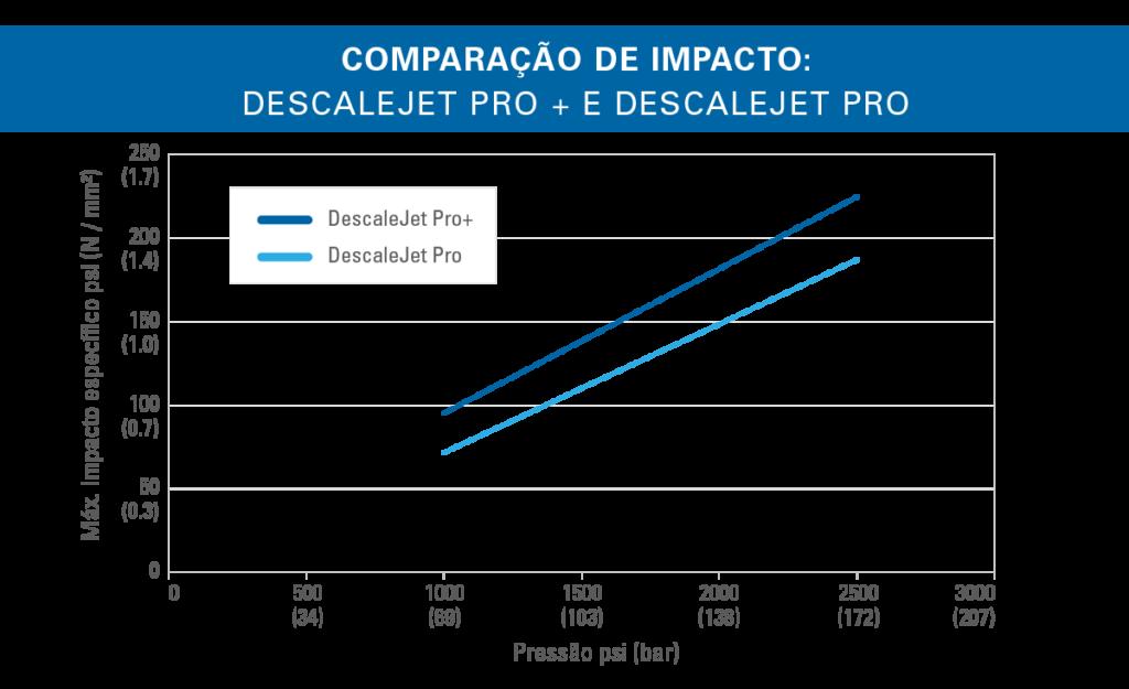 QuickJet-bicos-de-pulverização-ProMax-QuickJet