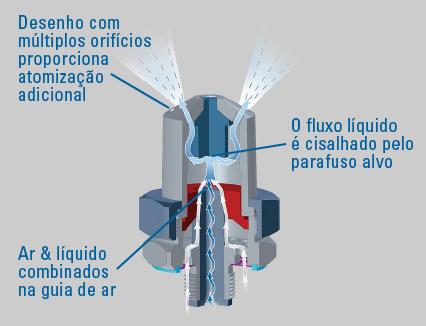 pulverização-resfriar-condicionar-gases-funcionamento-bico