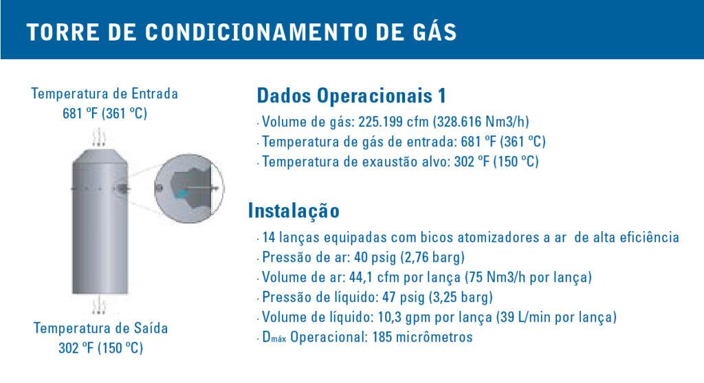 pulverização-resfriar-condicionar-gases -torre-condicionamento-gás