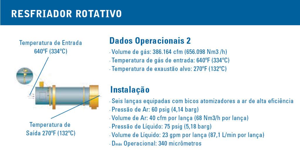pulverização-resfriar-condicionar-resfriador-rotativo
